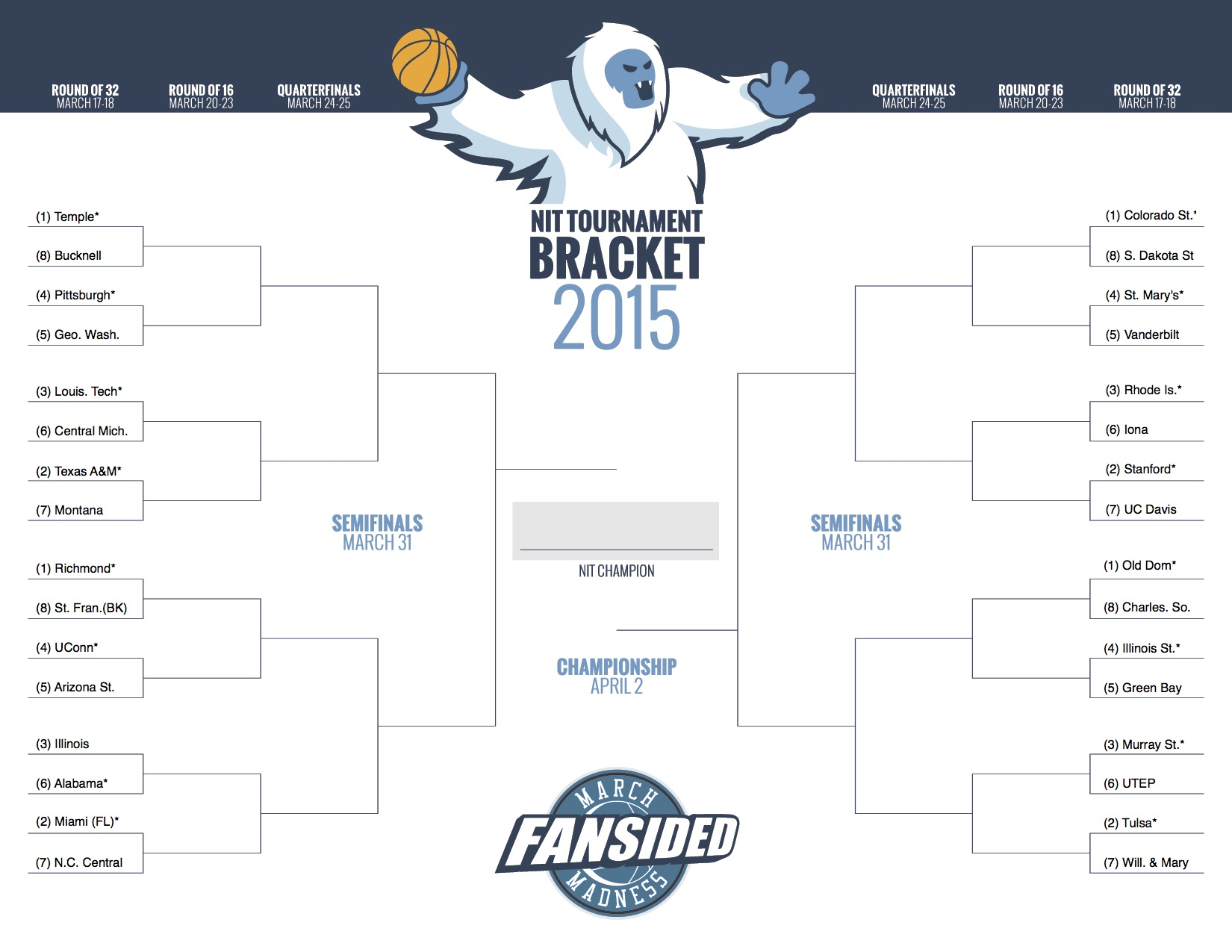 It's just a picture of Nit Bracket Printable throughout blank