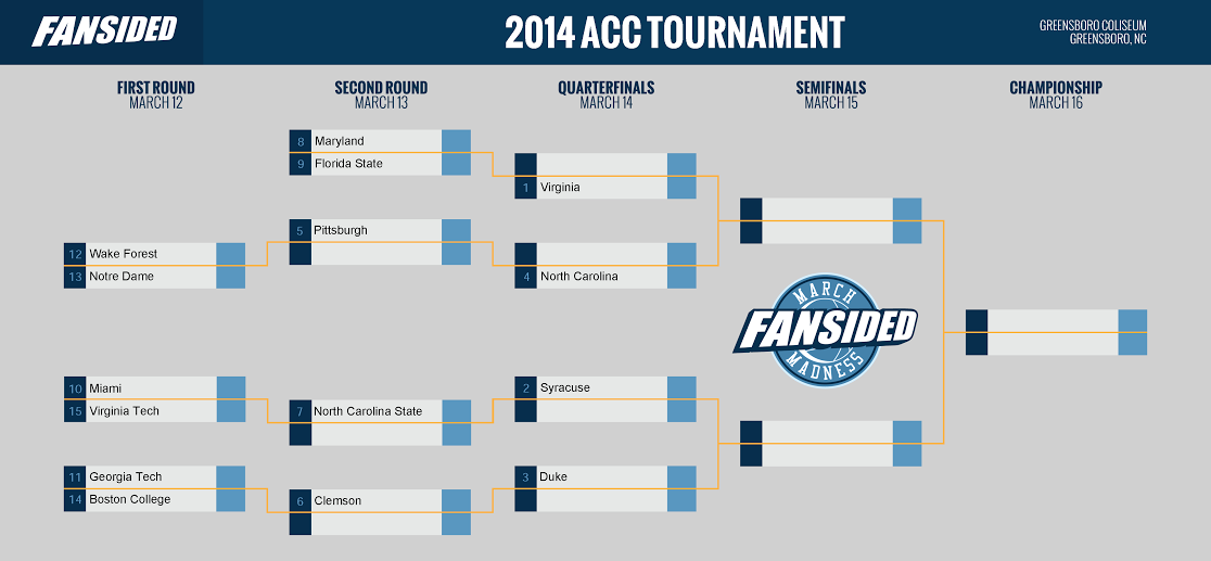 picture relating to Acc Tournament Bracket Printable referred to as ACC Event Bracket: 2014 and printable