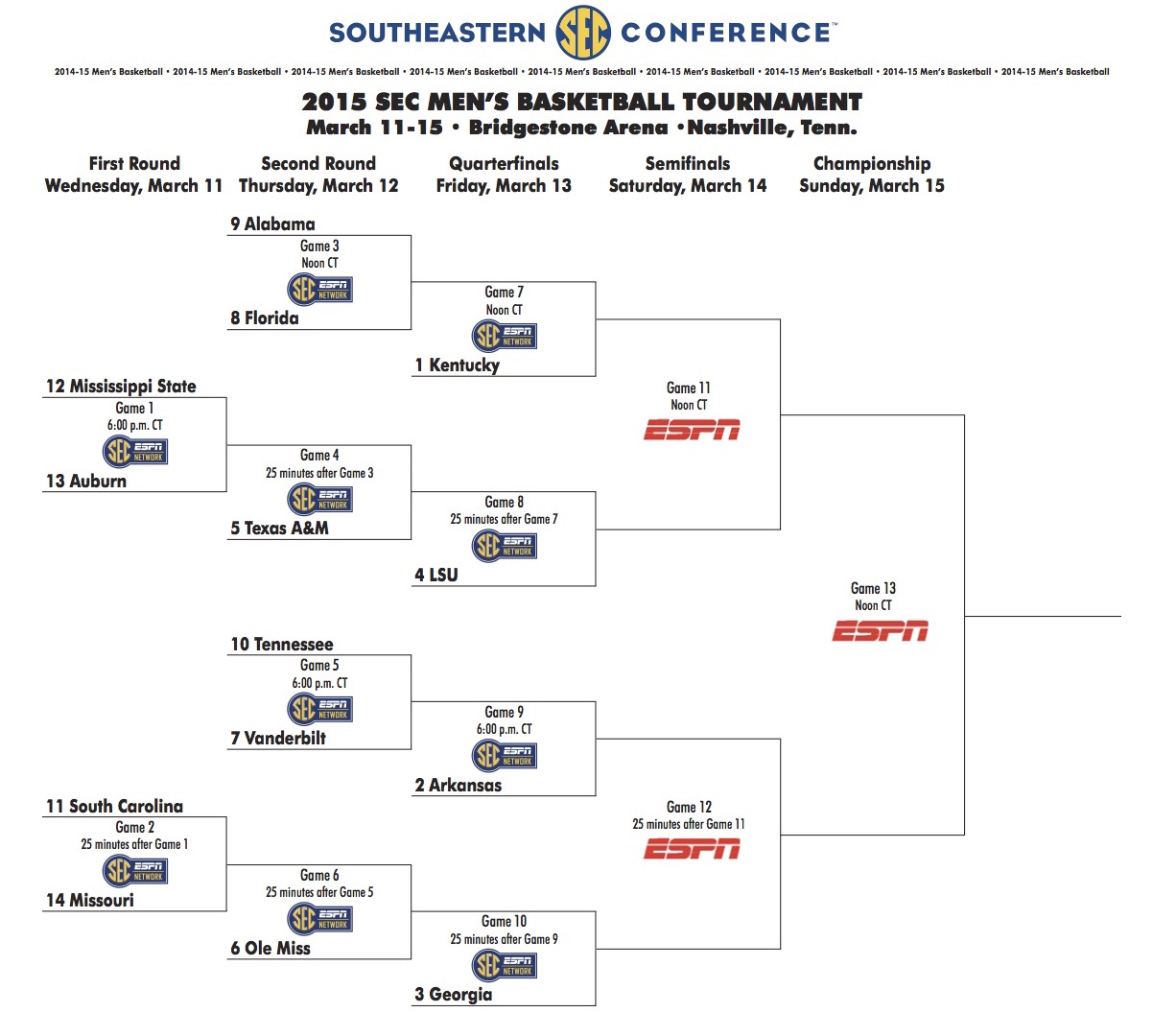 Wild image intended for printable sec tournament bracket