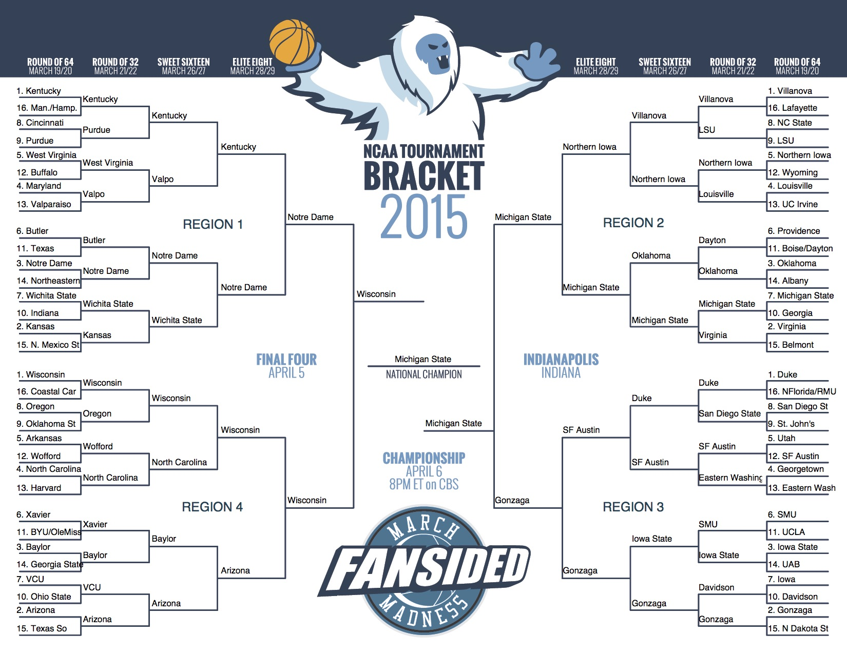 NCAA Tournament: Busted Brackets from Busting Brackets