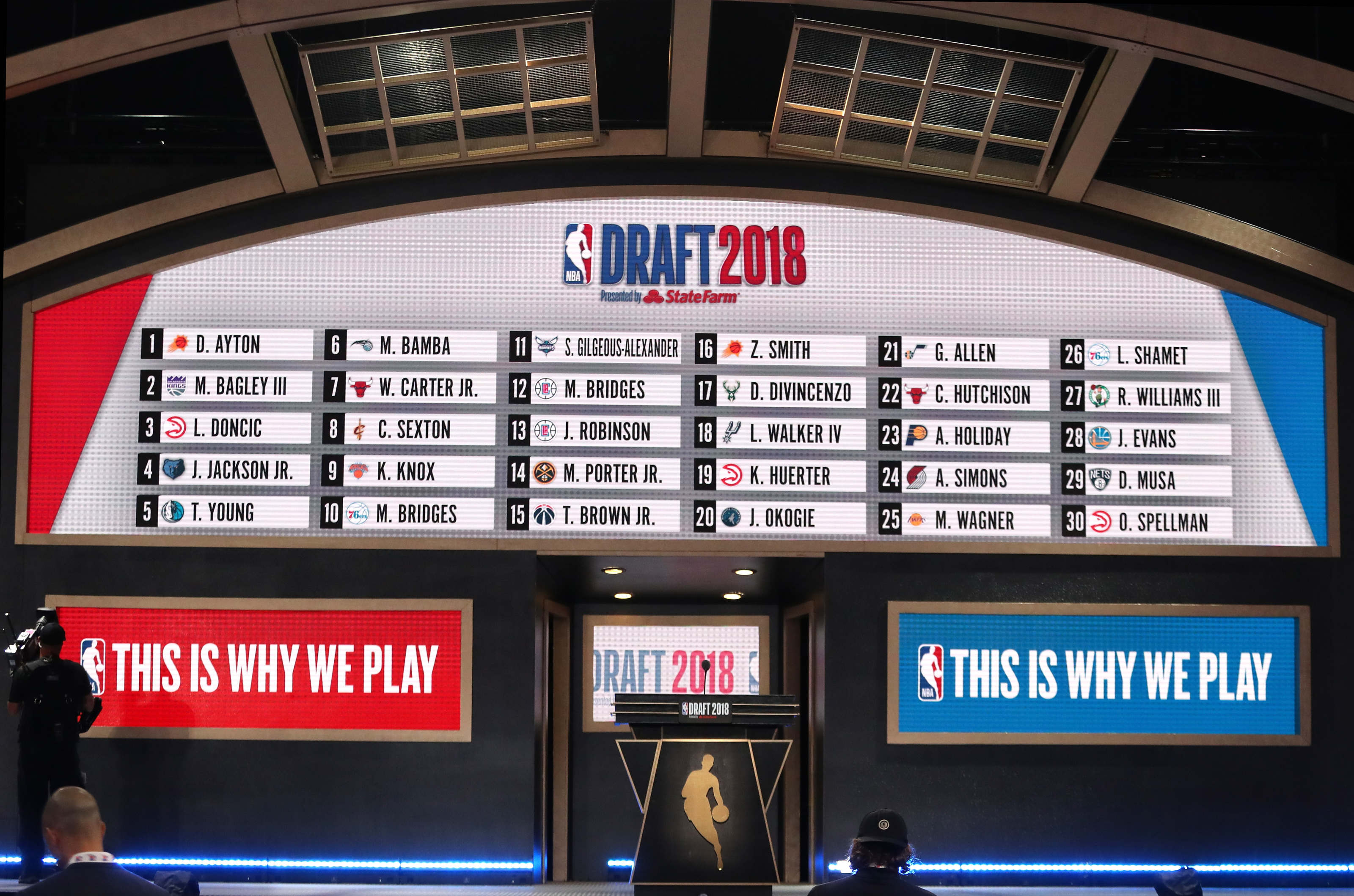 NBA Draft 2019: Best draft picks from ...